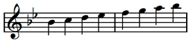 F-Major-Scales.png